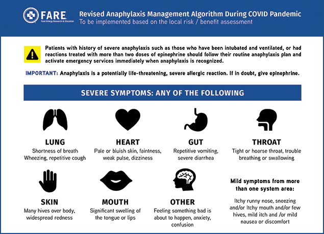 Home Management of Anaphylaxis During the COVID-19 Pandemic   Food Allergy  Research & EducationFood Allergy Research & Education